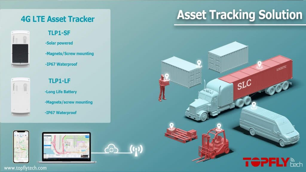 SOLUTION | ASSET TRACKING