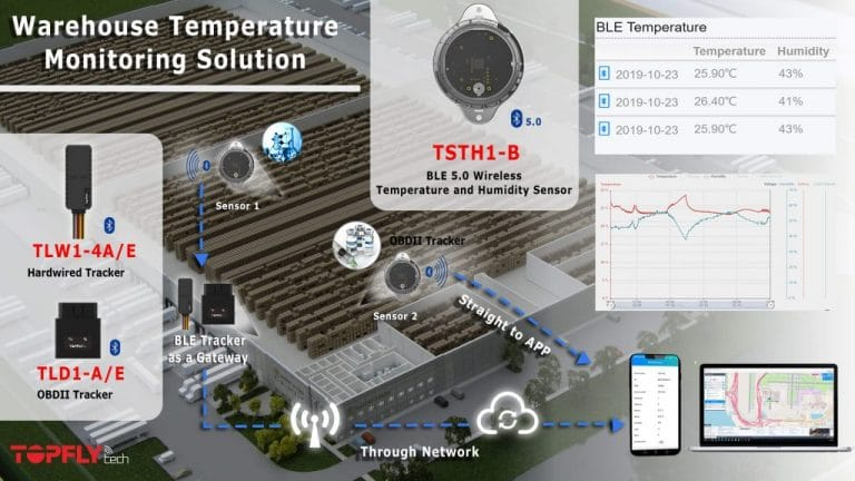 PRODUCT | TSTH1-B