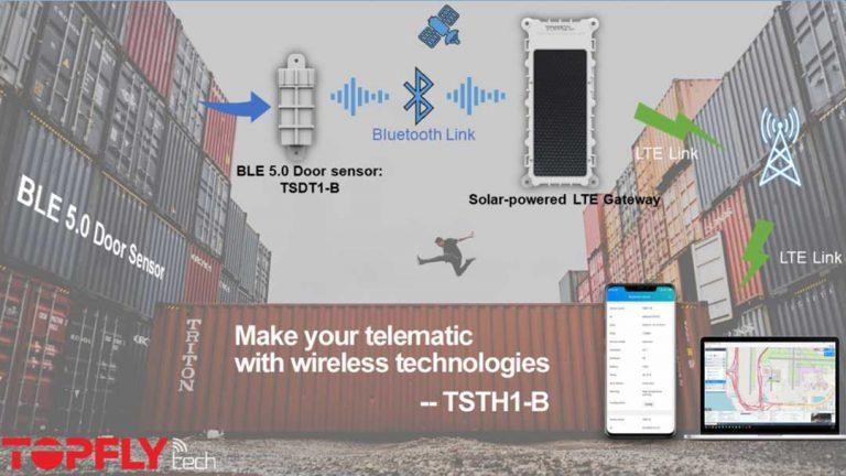 解决方案 无线集装箱门监控