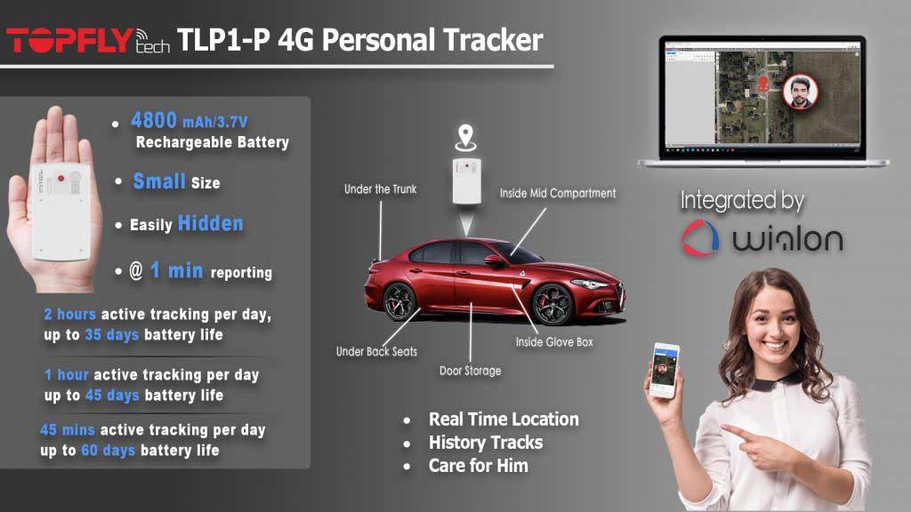 产品展示 4G个人追踪器