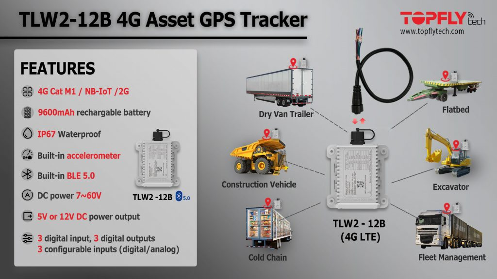 20200318-Portable-tracker