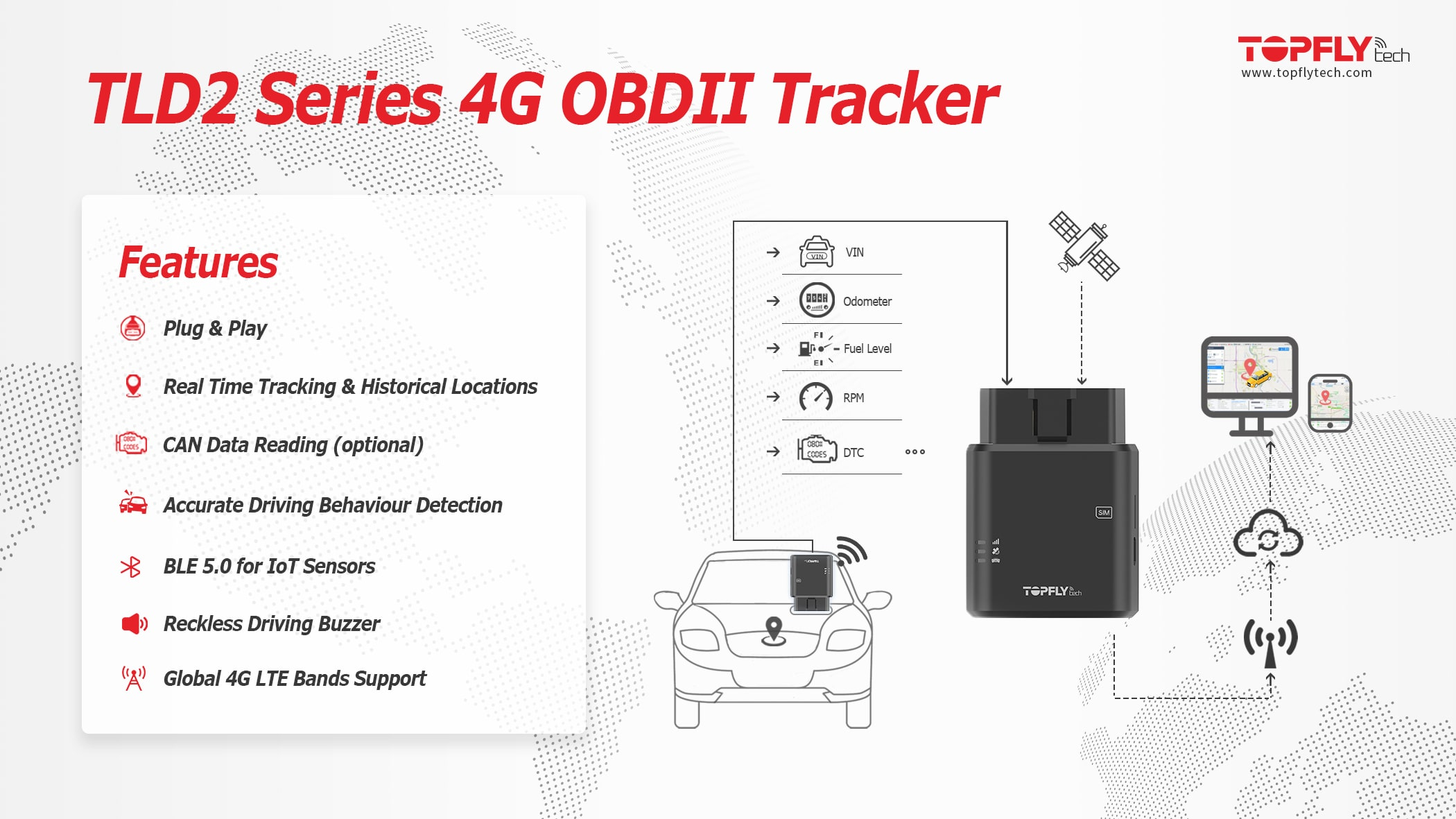 Product | TLD2 Series 4G OBDII Tracker