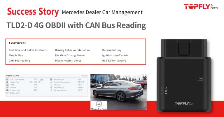 Success Story | Mercedes Dealer Car Management