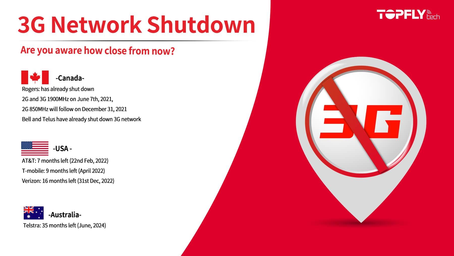 3G is closing