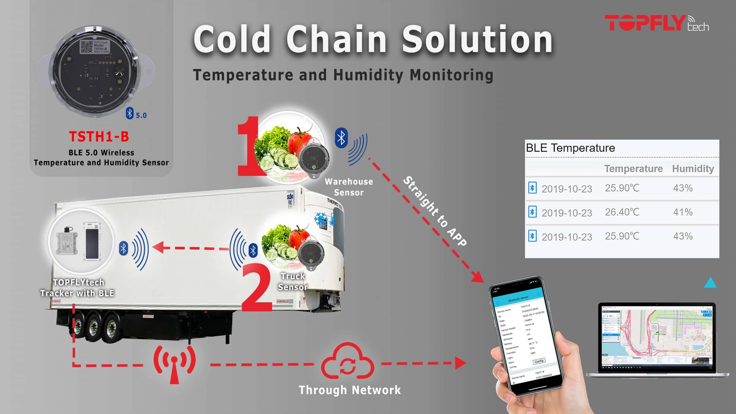 BLE Temperature sensor | Cold Chain Solution